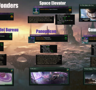 Planetary Wonders Mod for Stellaris